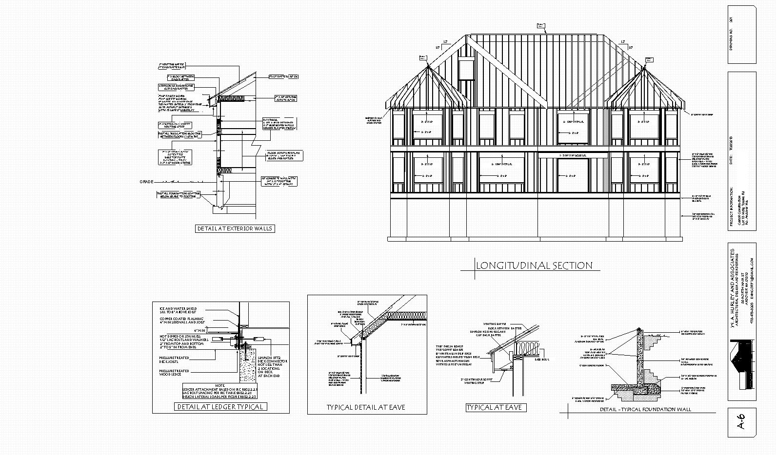 designed using homestead website templates create a website today